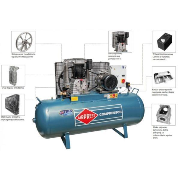 Sprężarka Tłokowa Kompresor Airpress K500-700S 400V 4kW