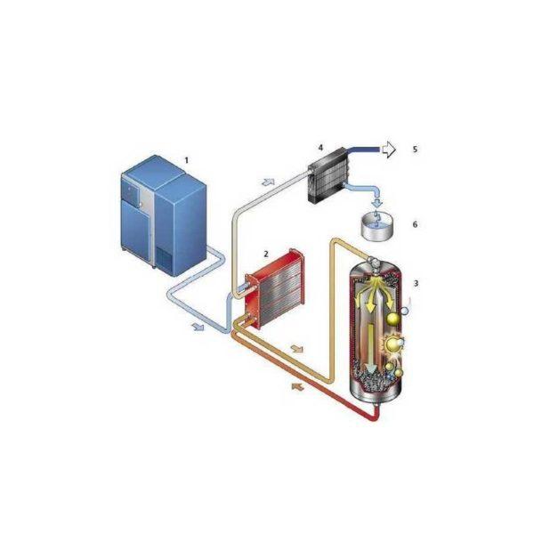 Katalizator sprężonego powietrza Bekokat CC-060