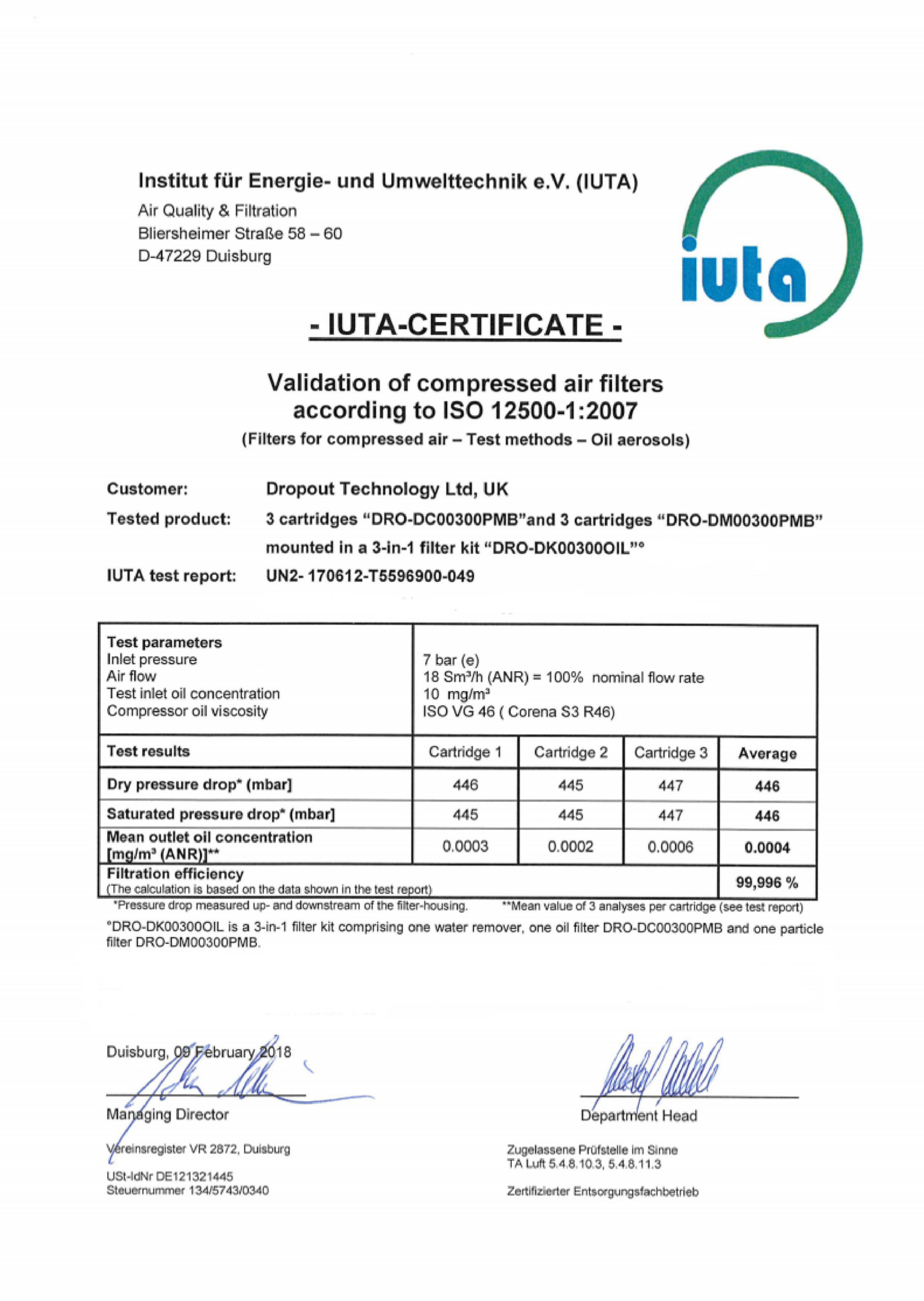 certificate dropout ISO12500 11